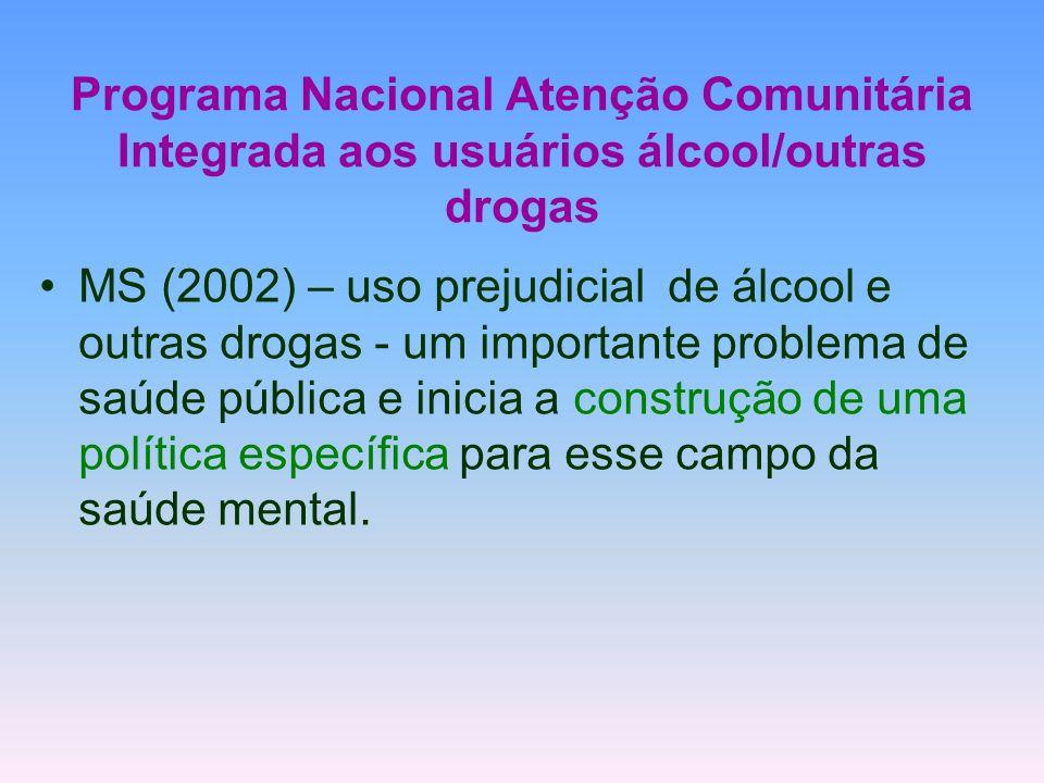 Programa Nacional Atenção Comunitária Integrada aos usuários álcool/outras drogas