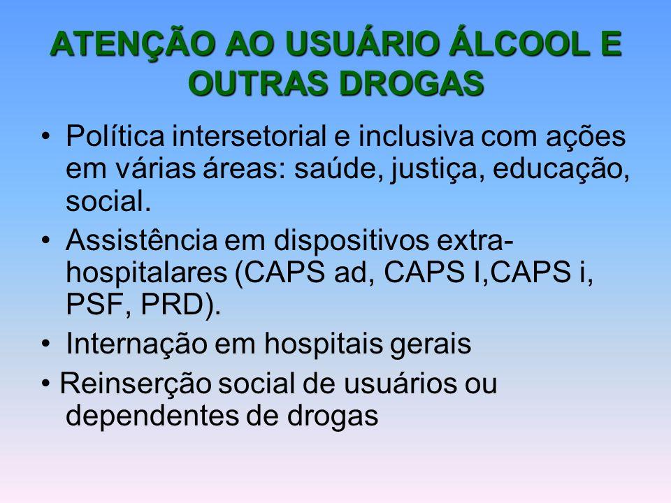 ATENÇÃO AO USUÁRIO ÁLCOOL E OUTRAS DROGAS