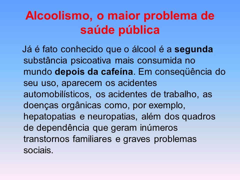 Alcoolismo, o maior problema de saúde pública