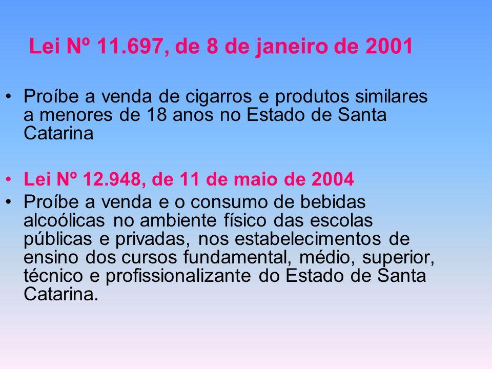 Lei Nº 11.697, de 8 de janeiro de 2001 Proíbe a venda de cigarros e produtos similares a menores de 18 anos no Estado de Santa Catarina.