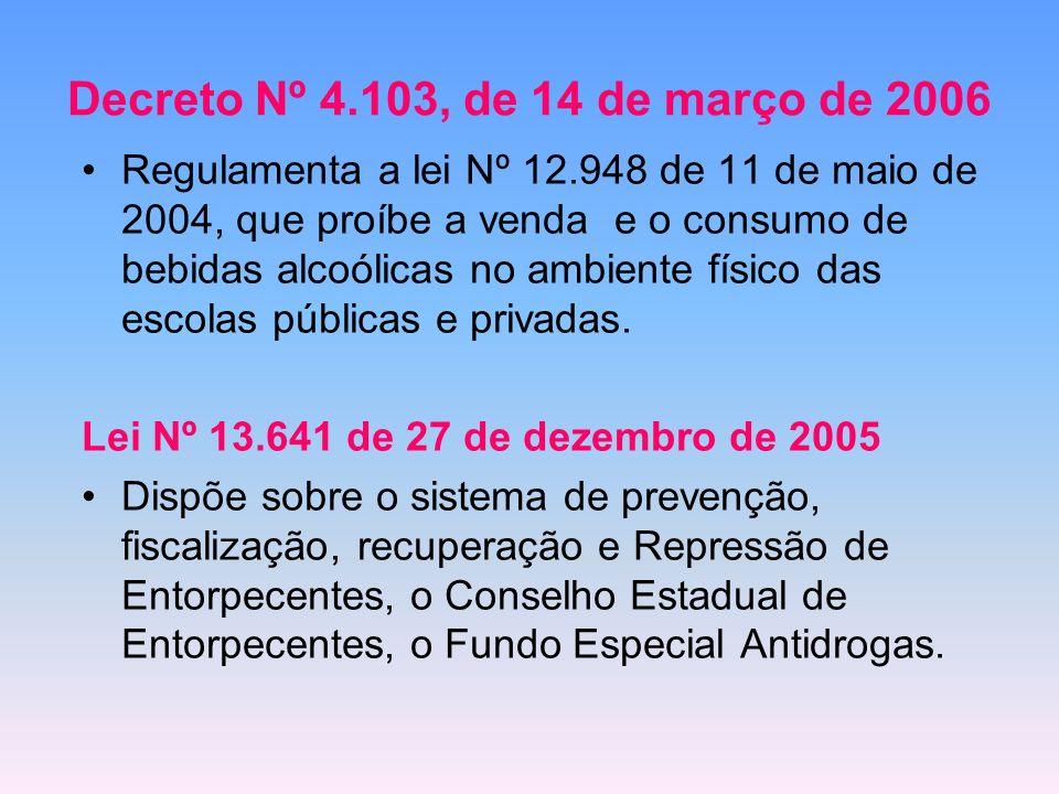 Decreto Nº 4.103, de 14 de março de 2006