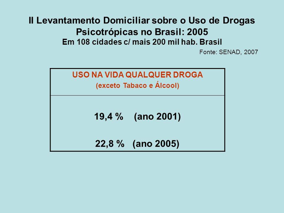USO NA VIDA QUALQUER DROGA (exceto Tabaco e Álcool)