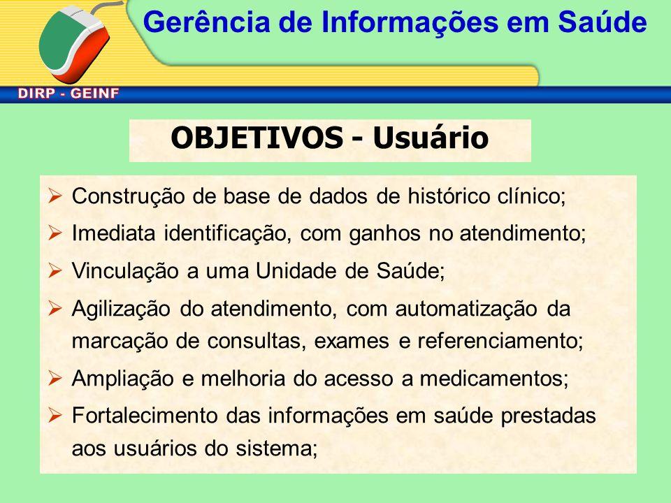 OBJETIVOS - Usuário Construção de base de dados de histórico clínico;