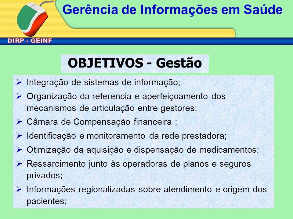 OBJETIVOS - Gestão Integração de sistemas de informação;