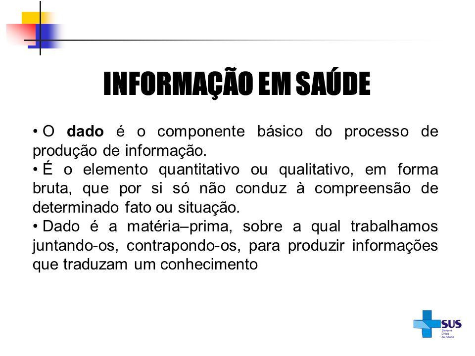 INFORMAÇÃO EM SAÚDEO dado é o componente básico do processo de produção de informação.