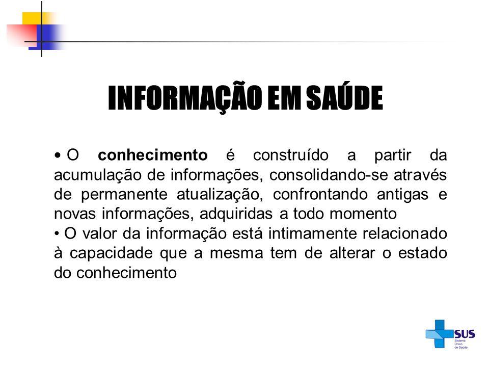 INFORMAÇÃO EM SAÚDE