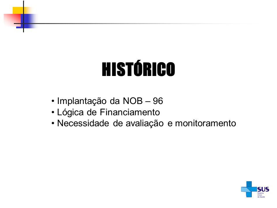 HISTÓRICO Implantação da NOB – 96 Lógica de Financiamento