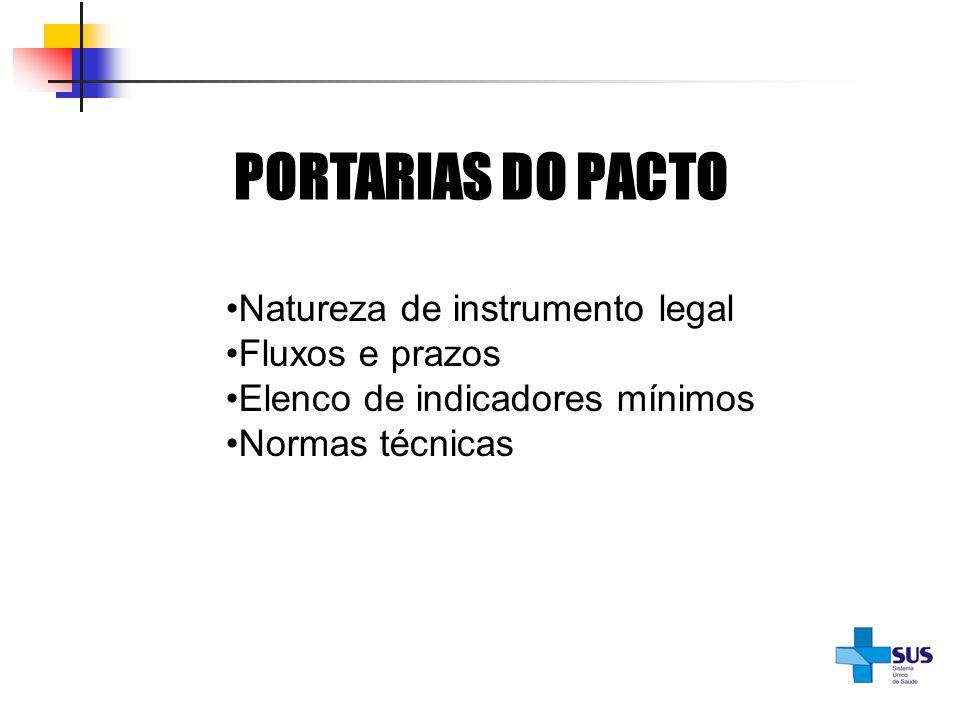 PORTARIAS DO PACTO Natureza de instrumento legal Fluxos e prazos