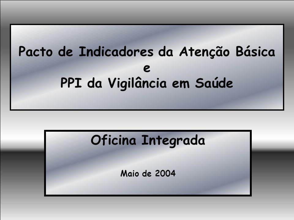 Pacto de Indicadores da Atenção Básica e PPI da Vigilância em Saúde