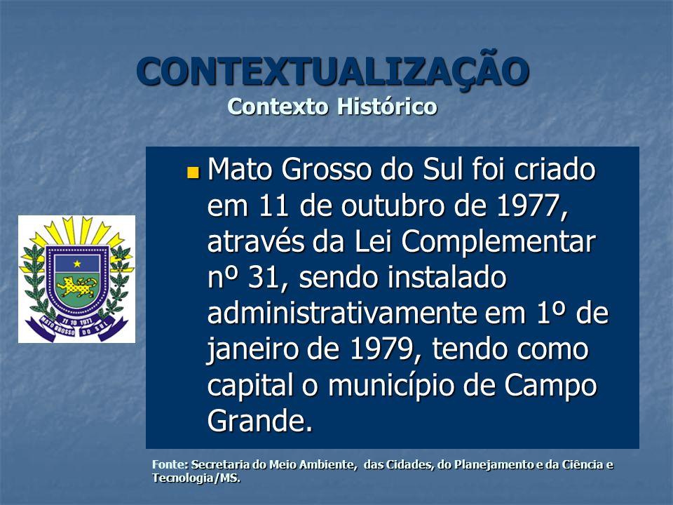 CONTEXTUALIZAÇÃO Contexto Histórico
