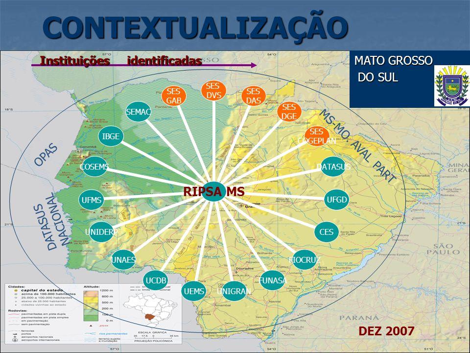 CONTEXTUALIZAÇÃO Instituições identificadas MATO GROSSO DO SUL OPAS