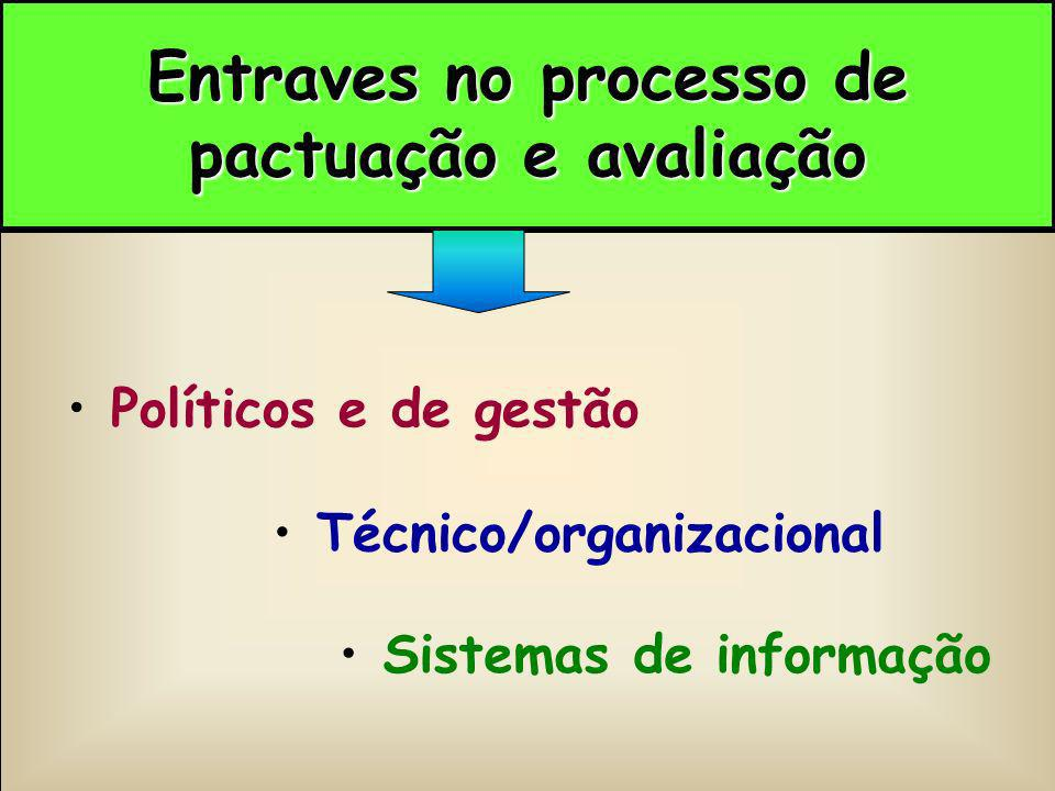 Entraves no processo de pactuação e avaliação