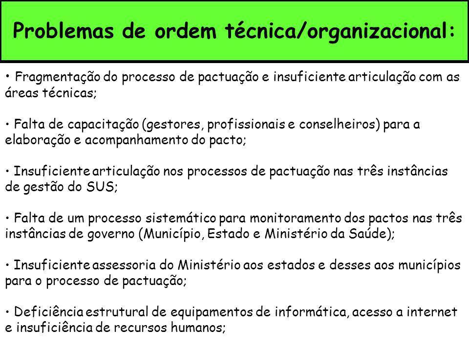 Problemas de ordem técnica/organizacional: