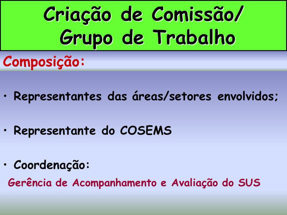 Criação de Comissão/ Grupo de Trabalho