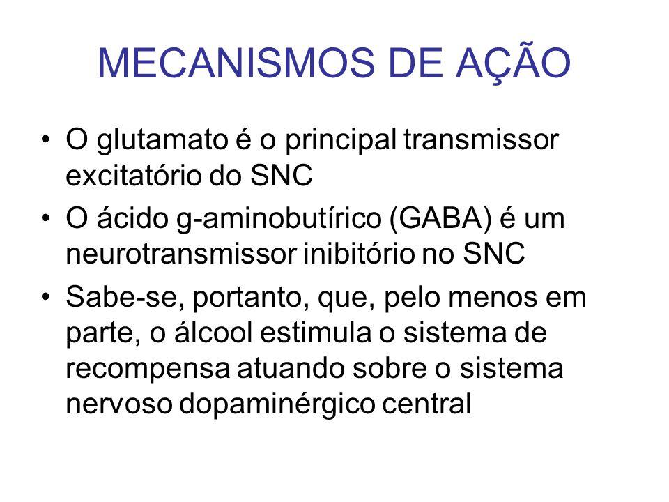 MECANISMOS DE AÇÃO O glutamato é o principal transmissor excitatório do SNC. O ácido g-aminobutírico (GABA) é um neurotransmissor inibitório no SNC.