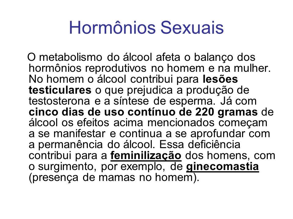 Hormônios Sexuais