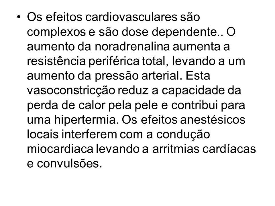 Os efeitos cardiovasculares são complexos e são dose dependente