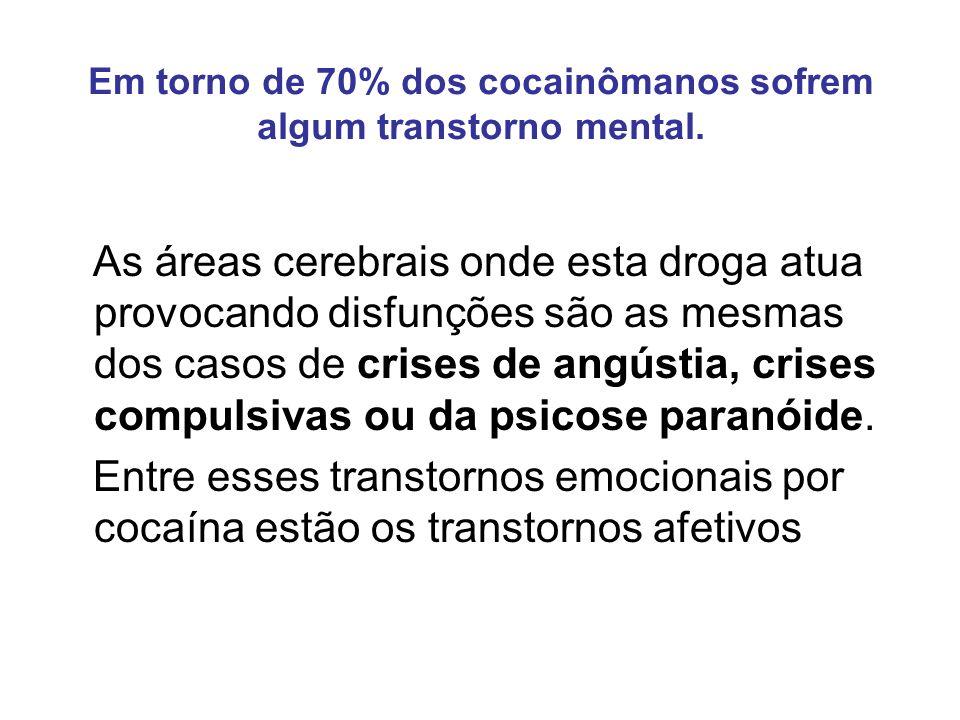 Em torno de 70% dos cocainômanos sofrem algum transtorno mental.