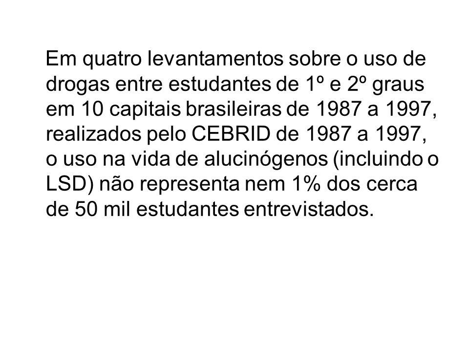 Em quatro levantamentos sobre o uso de drogas entre estudantes de 1º e 2º graus em 10 capitais brasileiras de 1987 a 1997, realizados pelo CEBRID de 1987 a 1997, o uso na vida de alucinógenos (incluindo o LSD) não representa nem 1% dos cerca de 50 mil estudantes entrevistados.