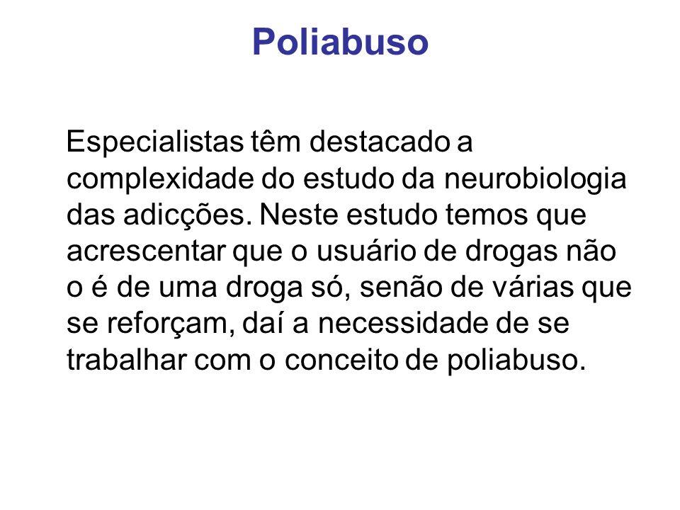 Poliabuso