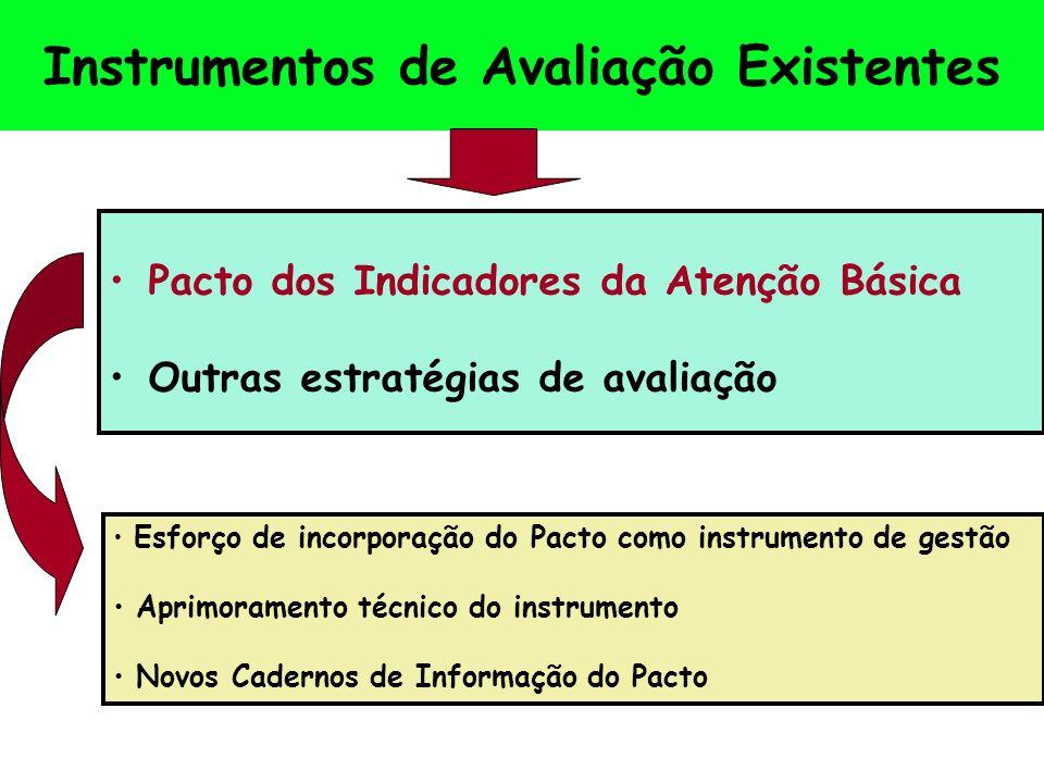 Instrumentos de Avaliação Existentes