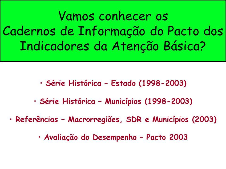 Vamos conhecer os Cadernos de Informação do Pacto dos Indicadores da Atenção Básica
