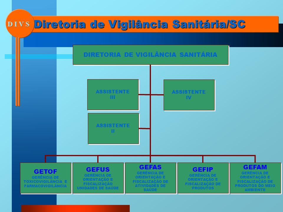 Diretoria de Vigilância Sanitária/SC