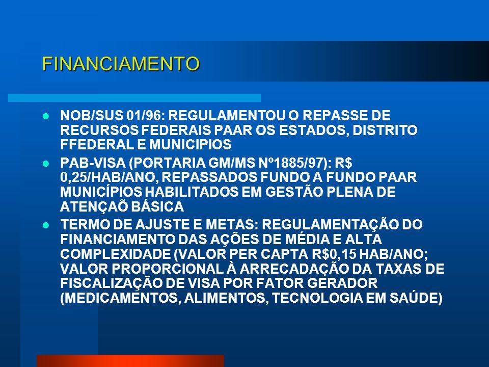 FINANCIAMENTO NOB/SUS 01/96: REGULAMENTOU O REPASSE DE RECURSOS FEDERAIS PAAR OS ESTADOS, DISTRITO FFEDERAL E MUNICIPIOS.