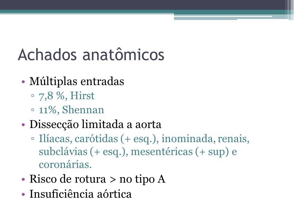 Achados anatômicos Múltiplas entradas Dissecção limitada a aorta