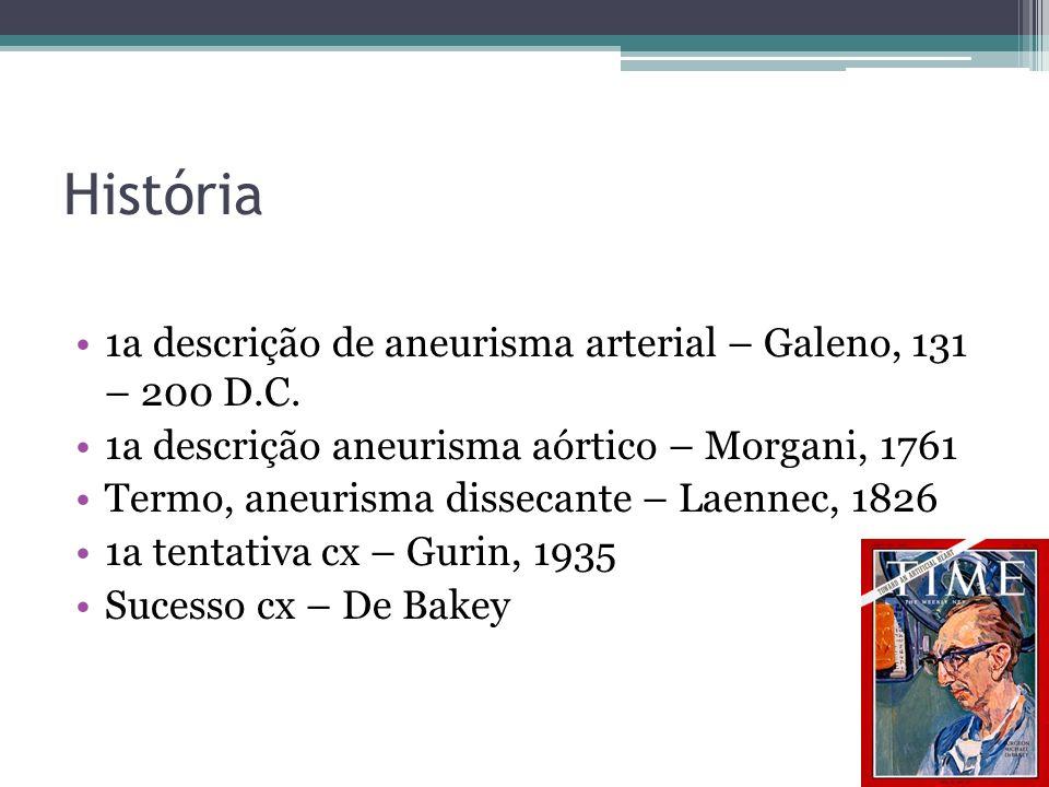 História 1a descrição de aneurisma arterial – Galeno, 131 – 200 D.C.