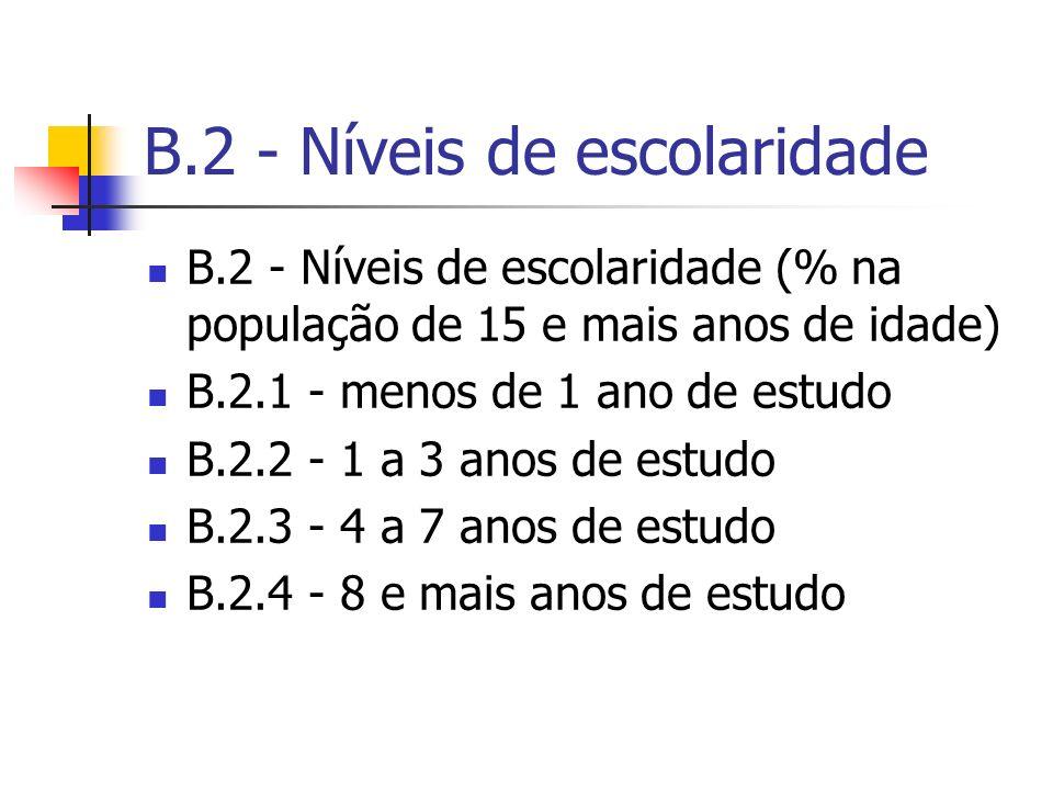 B.2 - Níveis de escolaridade