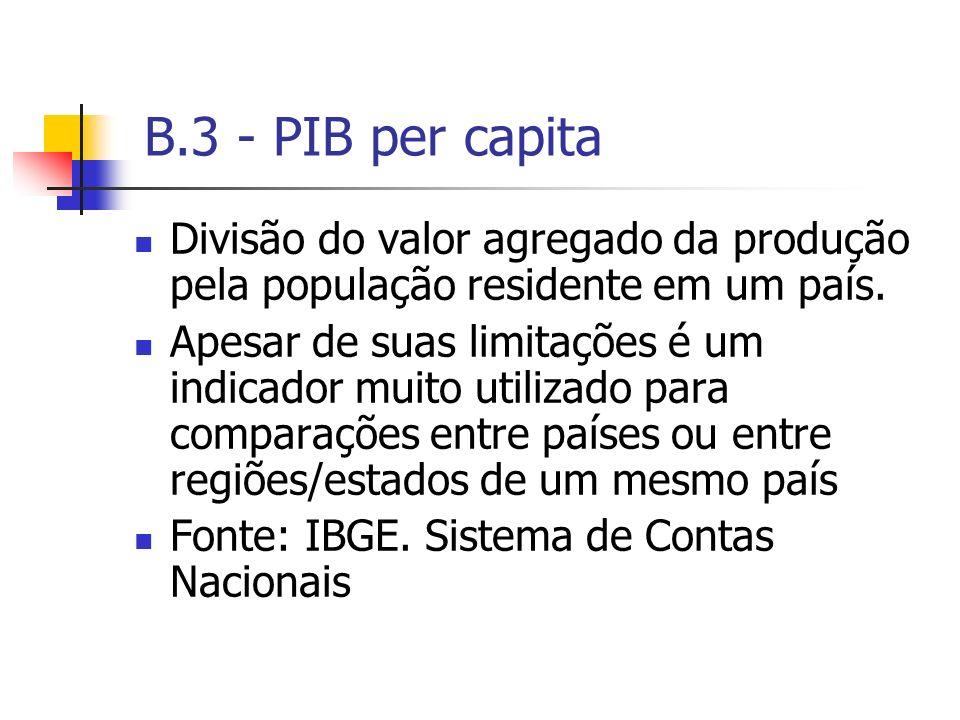 B.3 - PIB per capita Divisão do valor agregado da produção pela população residente em um país.