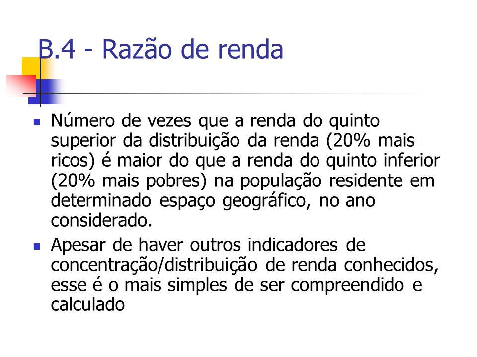 B.4 - Razão de renda
