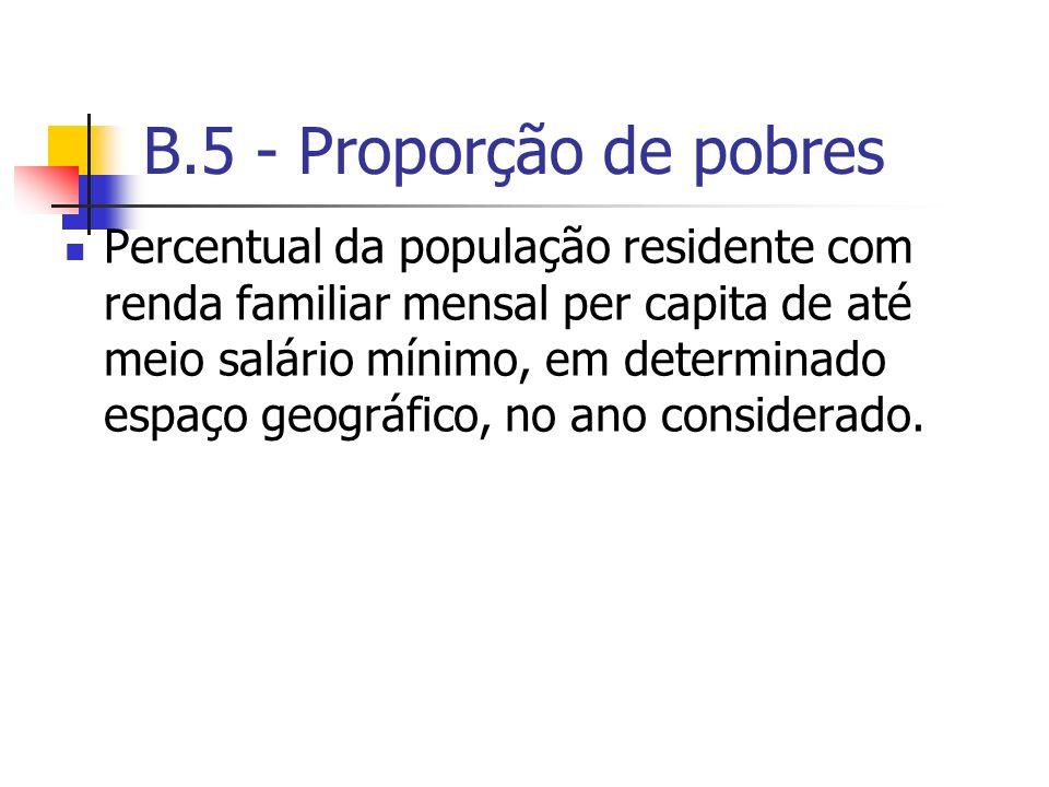 B.5 - Proporção de pobres