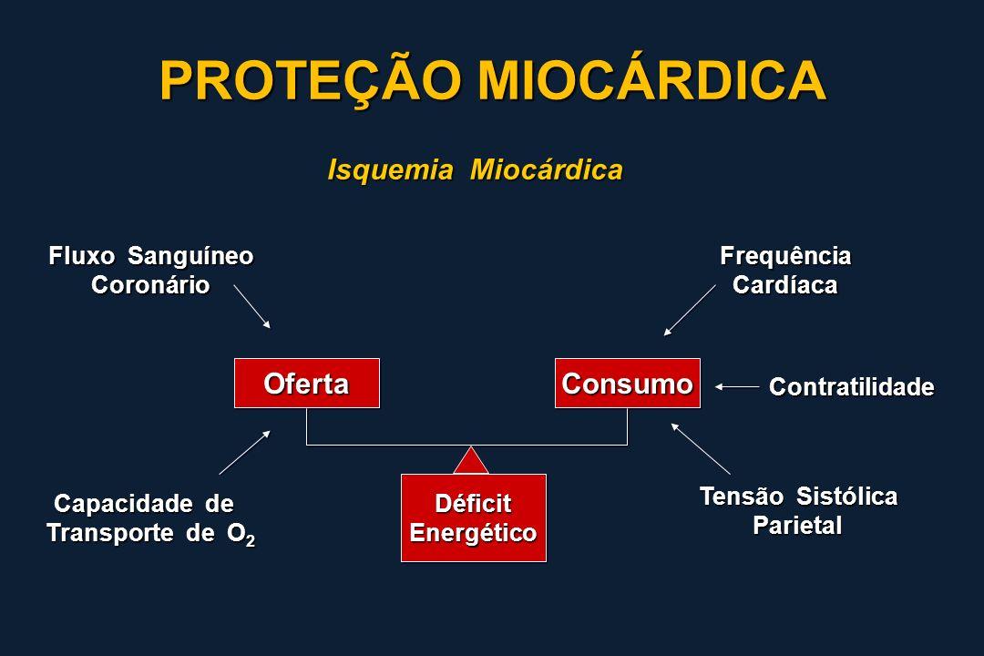 PROTEÇÃO MIOCÁRDICA Isquemia Miocárdica Oferta Consumo Fluxo Sanguíneo