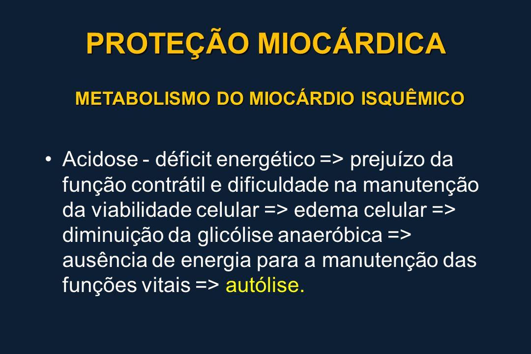 METABOLISMO DO MIOCÁRDIO ISQUÊMICO