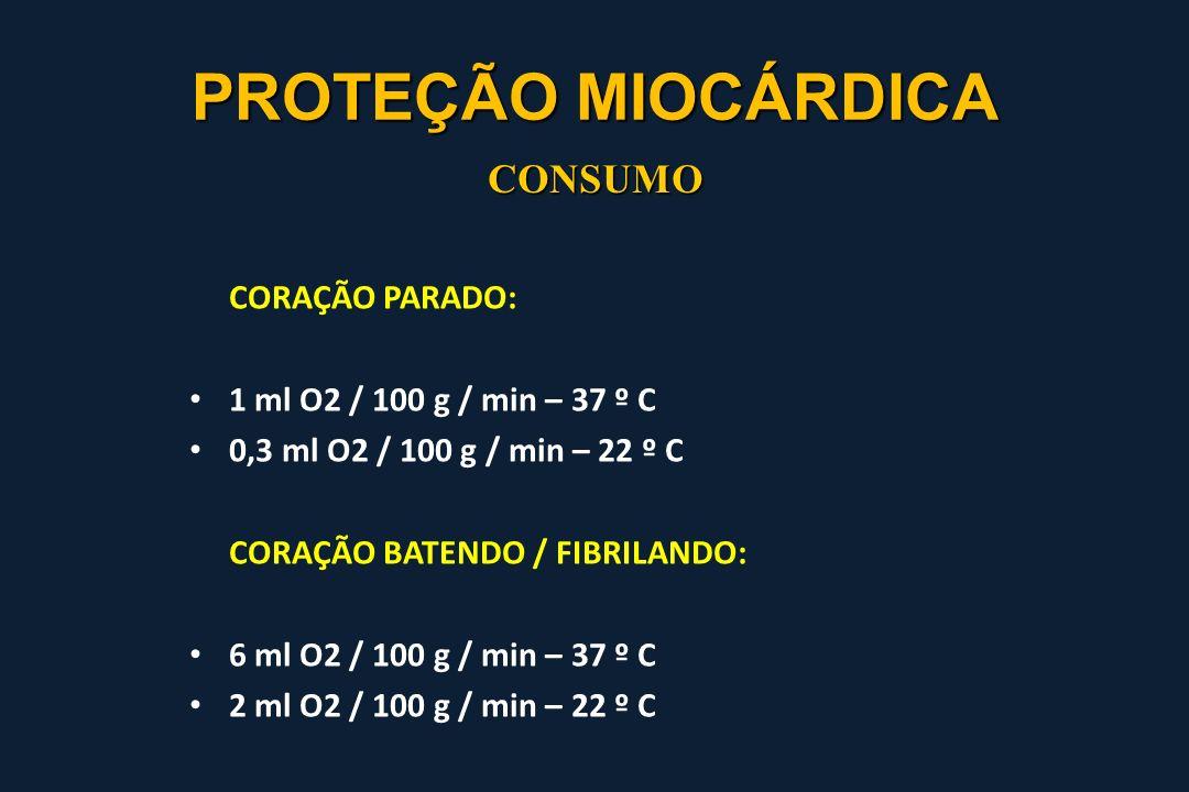 PROTEÇÃO MIOCÁRDICA CONSUMO 1 ml O2 / 100 g / min – 37 º C