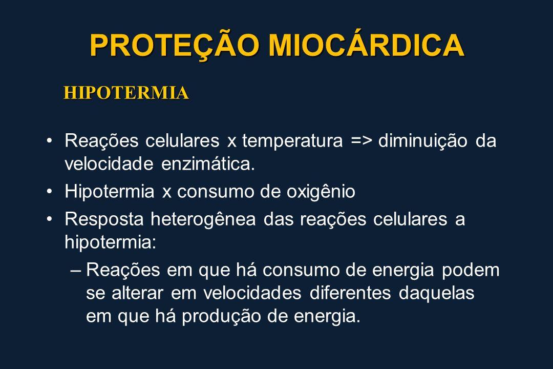PROTEÇÃO MIOCÁRDICA HIPOTERMIA