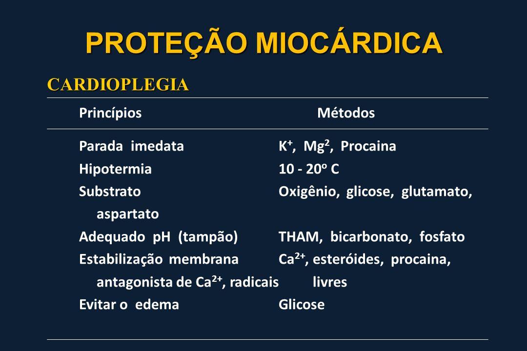 PROTEÇÃO MIOCÁRDICA CARDIOPLEGIA