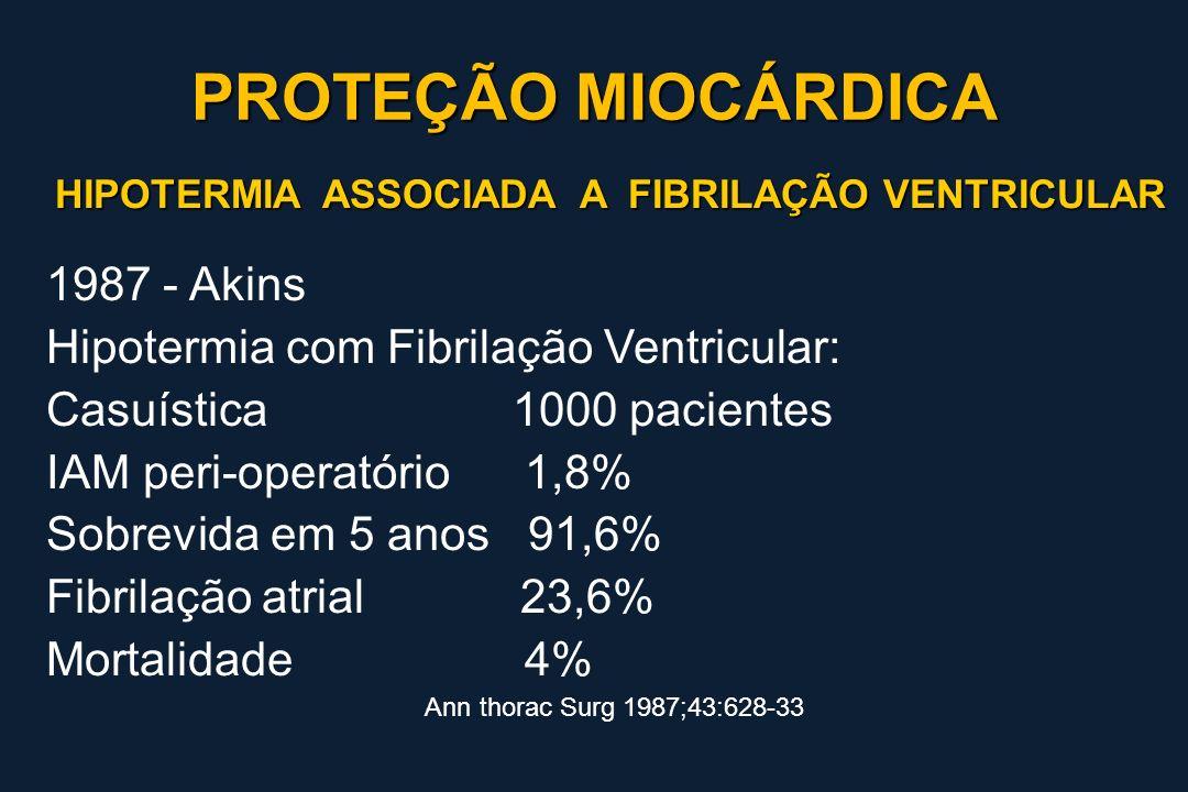 PROTEÇÃO MIOCÁRDICA 1987 - Akins
