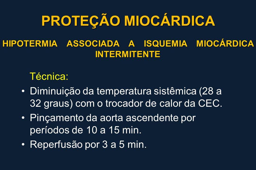PROTEÇÃO MIOCÁRDICA Técnica: