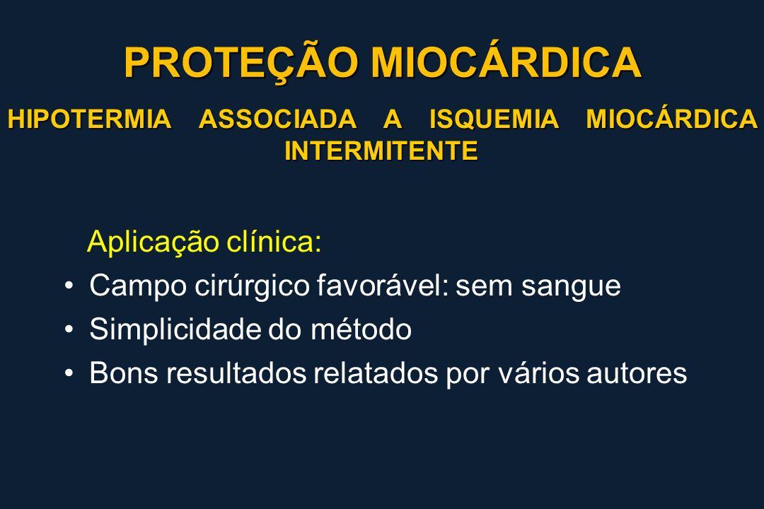 PROTEÇÃO MIOCÁRDICA Aplicação clínica: