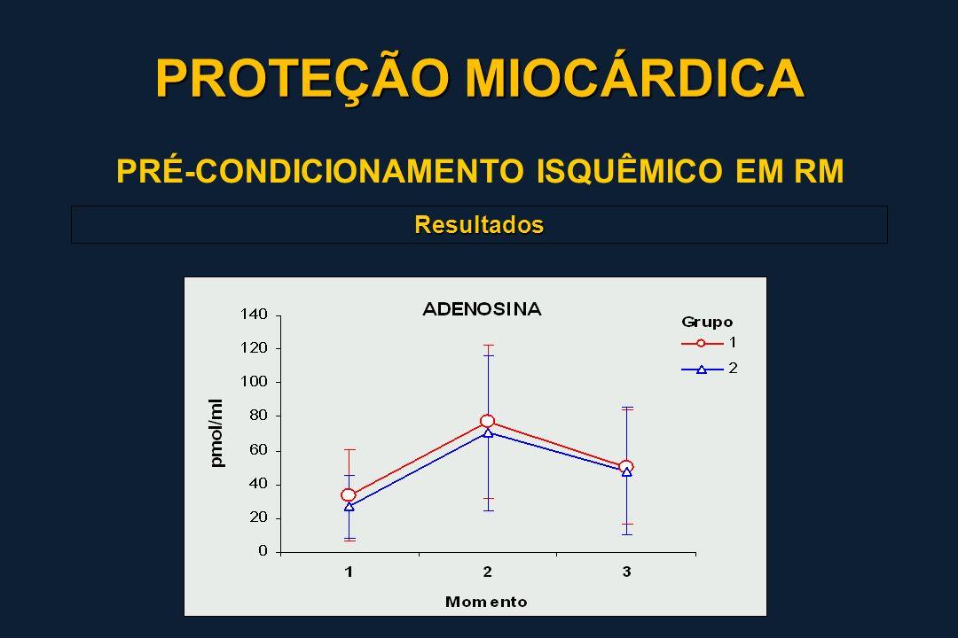 PROTEÇÃO MIOCÁRDICA PRÉ-CONDICIONAMENTO ISQUÊMICO EM RM Resultados