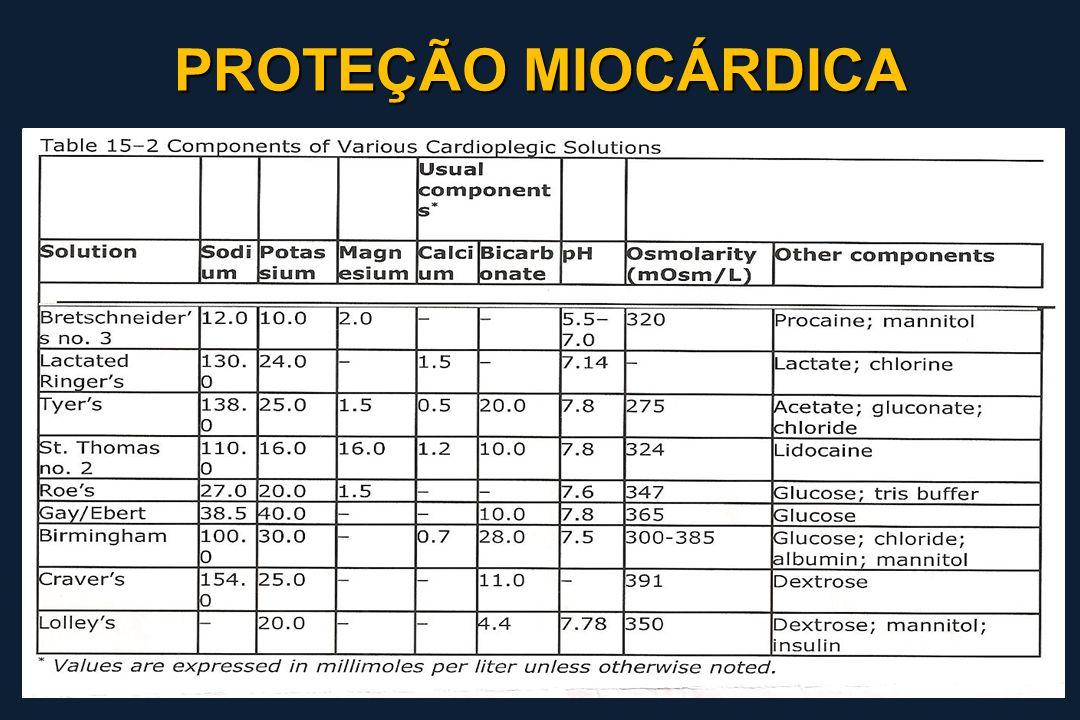 PROTEÇÃO MIOCÁRDICA