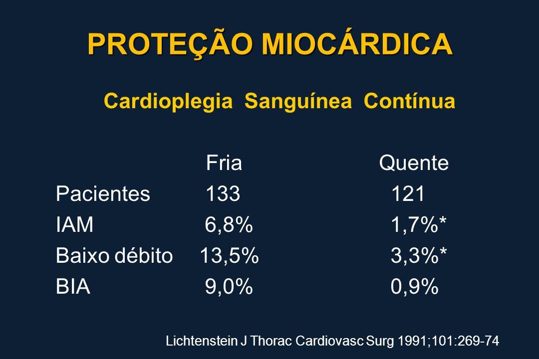 Cardioplegia Sanguínea Contínua