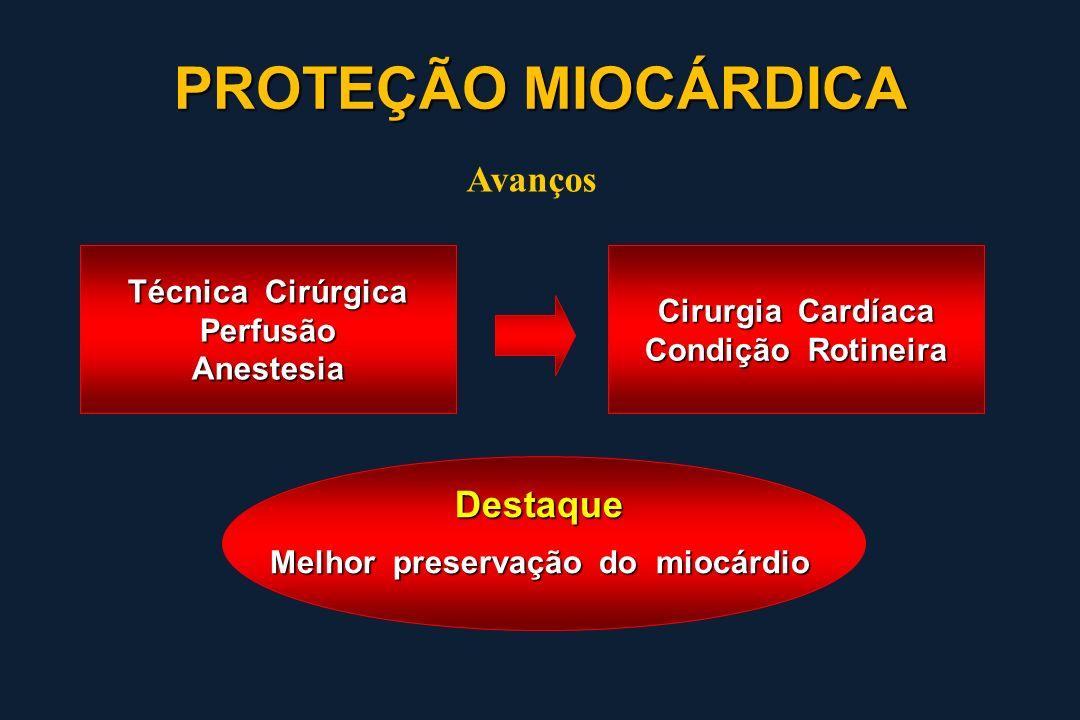 Melhor preservação do miocárdio
