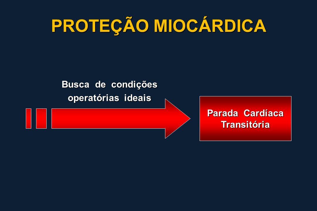 PROTEÇÃO MIOCÁRDICA Busca de condições operatórias ideais