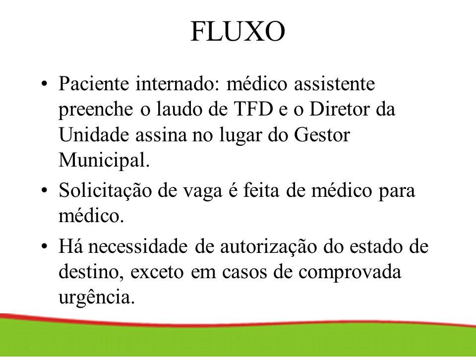 FLUXOPaciente internado: médico assistente preenche o laudo de TFD e o Diretor da Unidade assina no lugar do Gestor Municipal.