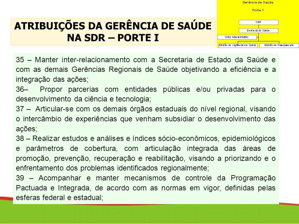 ATRIBUIÇÕES DA GERÊNCIA DE SAÚDE NA SDR – PORTE I