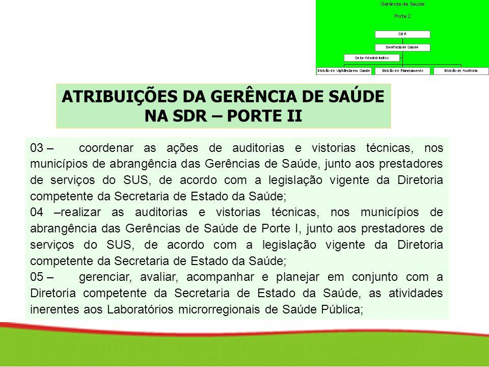 ATRIBUIÇÕES DA GERÊNCIA DE SAÚDE NA SDR – PORTE II